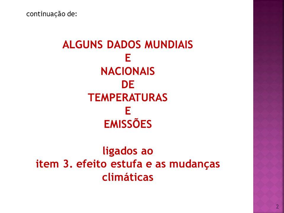 item 3. efeito estufa e as mudanças climáticas