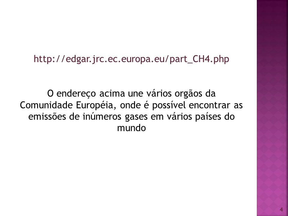 http://edgar.jrc.ec.europa.eu/part_CH4.php