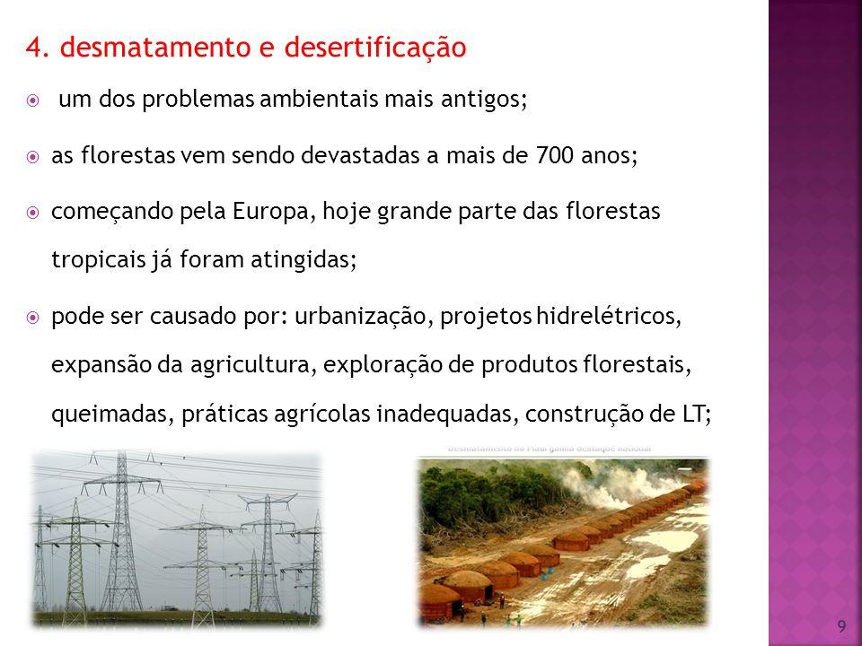 4. desmatamento e desertificação
