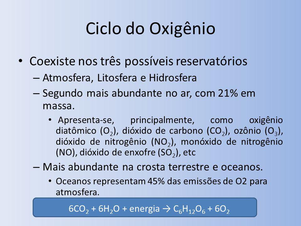 Ciclo do Oxigênio Coexiste nos três possíveis reservatórios