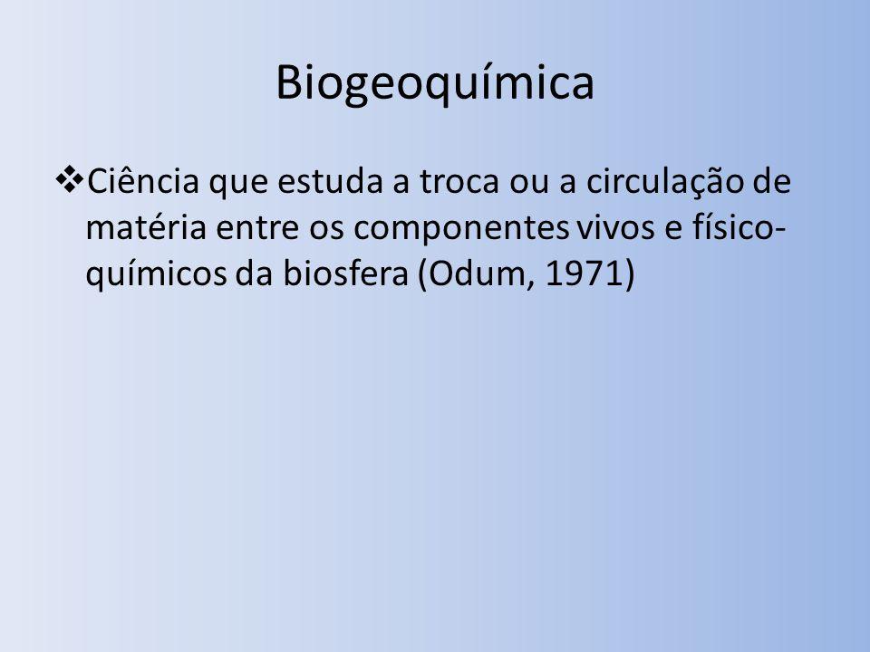 Biogeoquímica Ciência que estuda a troca ou a circulação de matéria entre os componentes vivos e físico-químicos da biosfera (Odum, 1971)