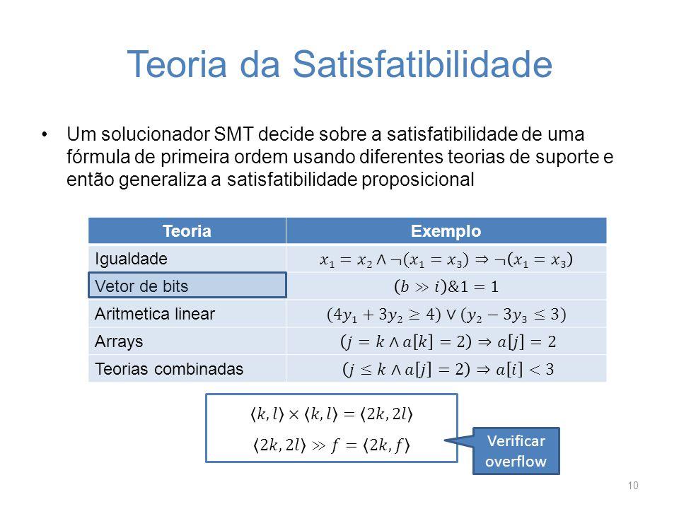 Teoria da Satisfatibilidade