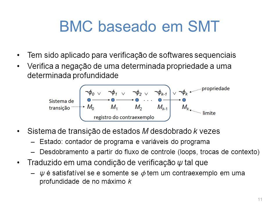 BMC baseado em SMT Tem sido aplicado para verificação de softwares sequenciais.