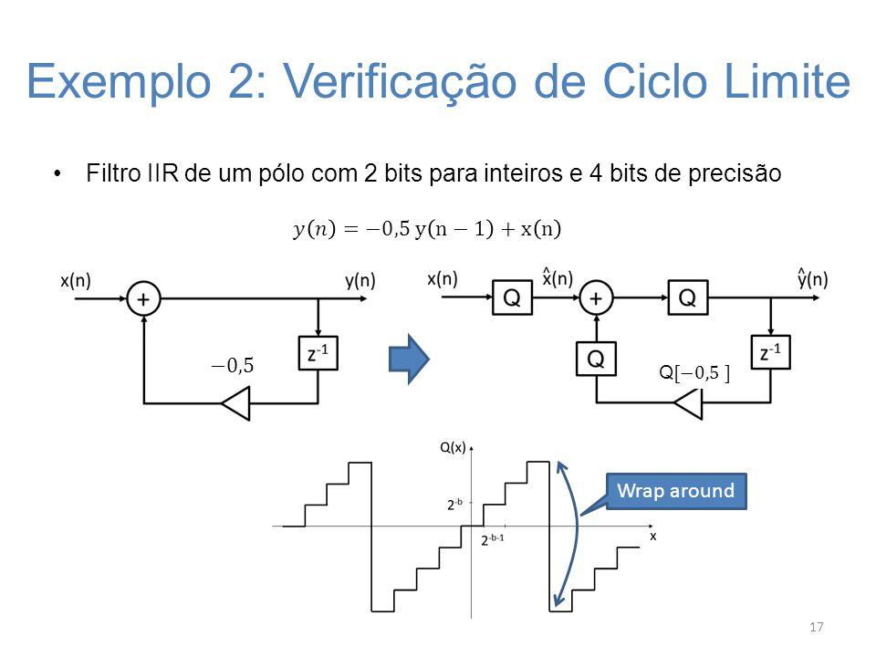 Exemplo 2: Verificação de Ciclo Limite