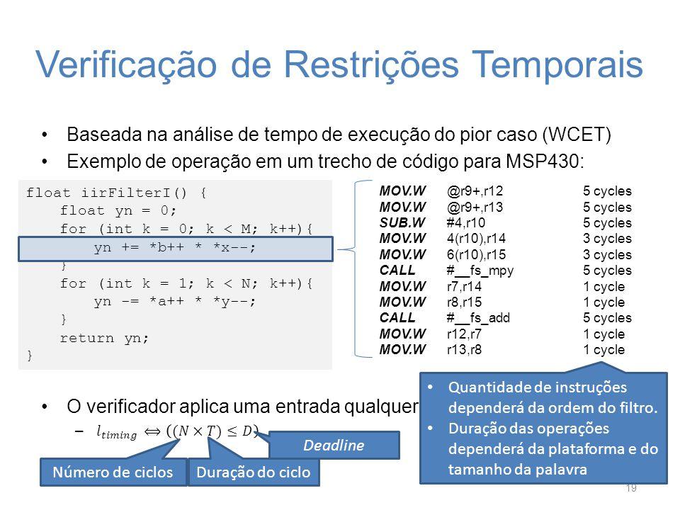 Verificação de Restrições Temporais