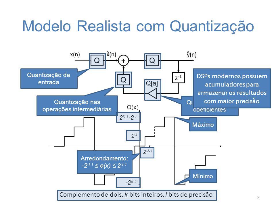 Modelo Realista com Quantização