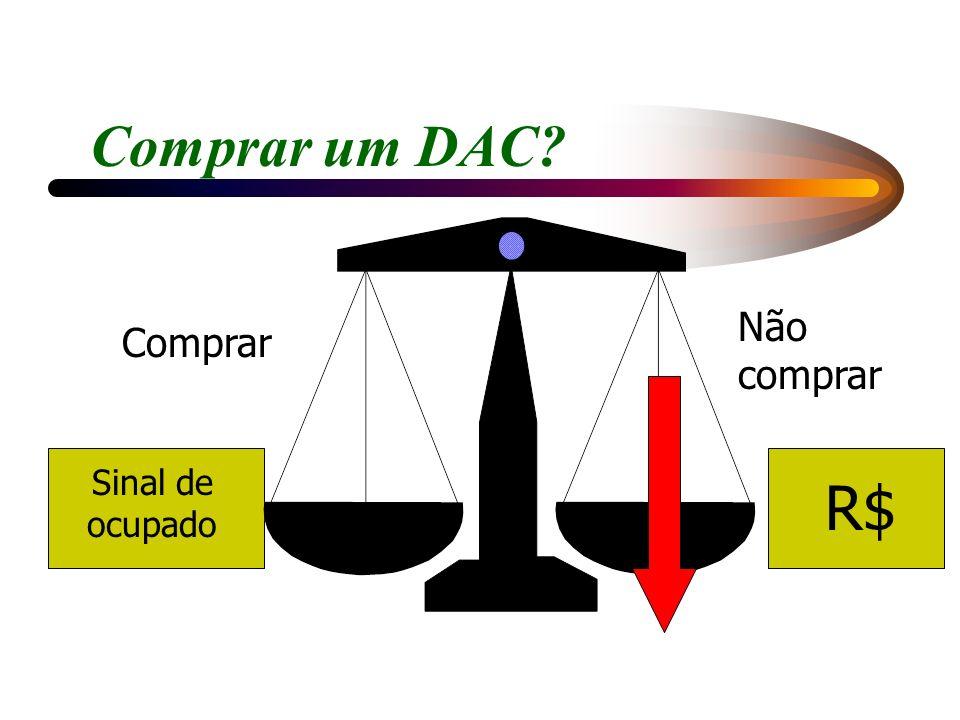 Comprar um DAC Não comprar Comprar Sinal de ocupado R$