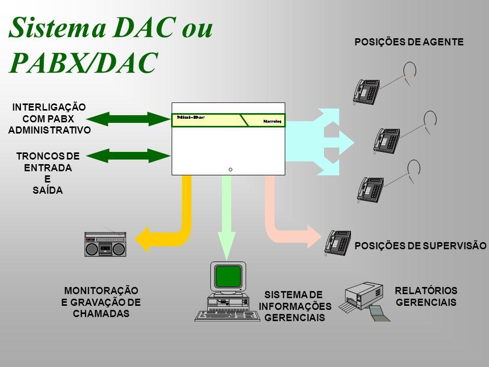 Sistema DAC ou PABX/DAC