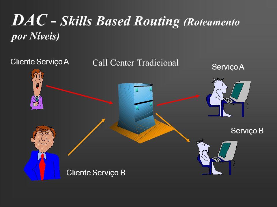 DAC - Skills Based Routing (Roteamento por Níveis)
