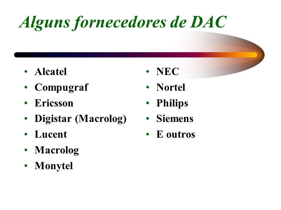 Alguns fornecedores de DAC