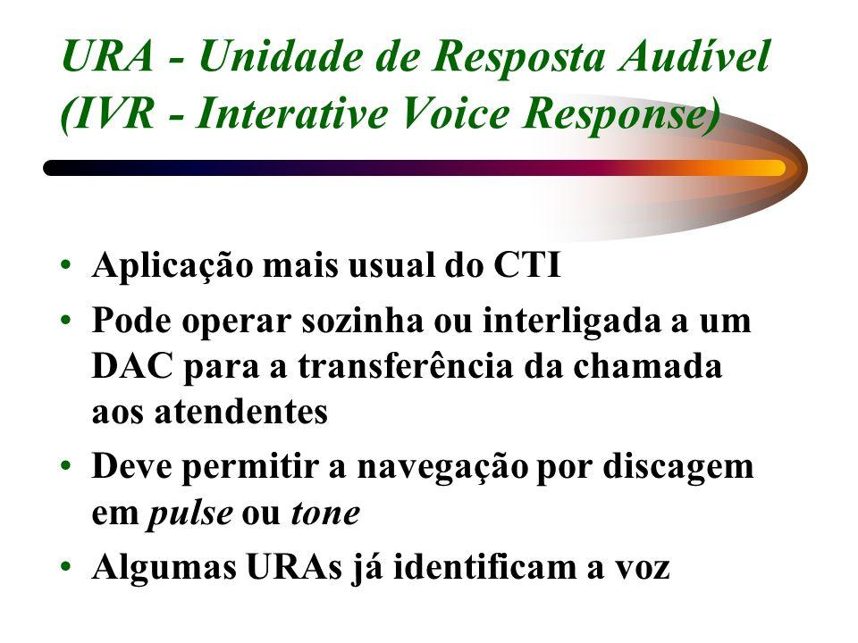 URA - Unidade de Resposta Audível (IVR - Interative Voice Response)
