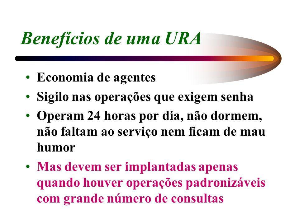 Benefícios de uma URA Economia de agentes