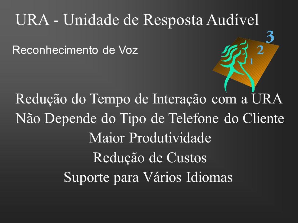 URA - Unidade de Resposta Audível