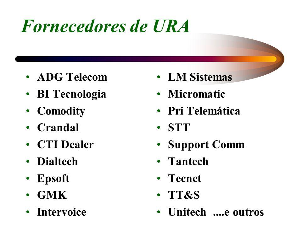 Fornecedores de URA ADG Telecom BI Tecnologia Comodity Crandal