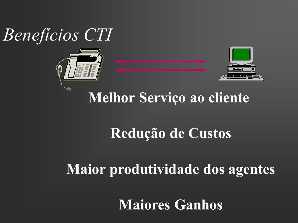 Benefícios CTI Melhor Serviço ao cliente Redução de Custos