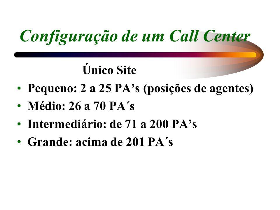Configuração de um Call Center