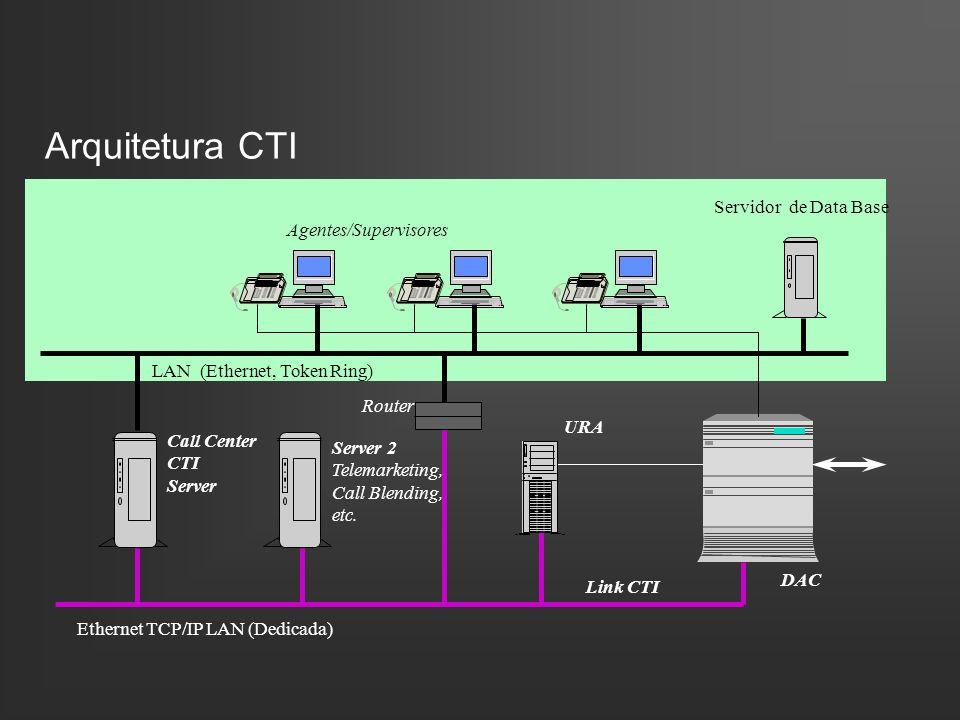 Arquitetura CTI Servidor de Data Base Agentes/Supervisores