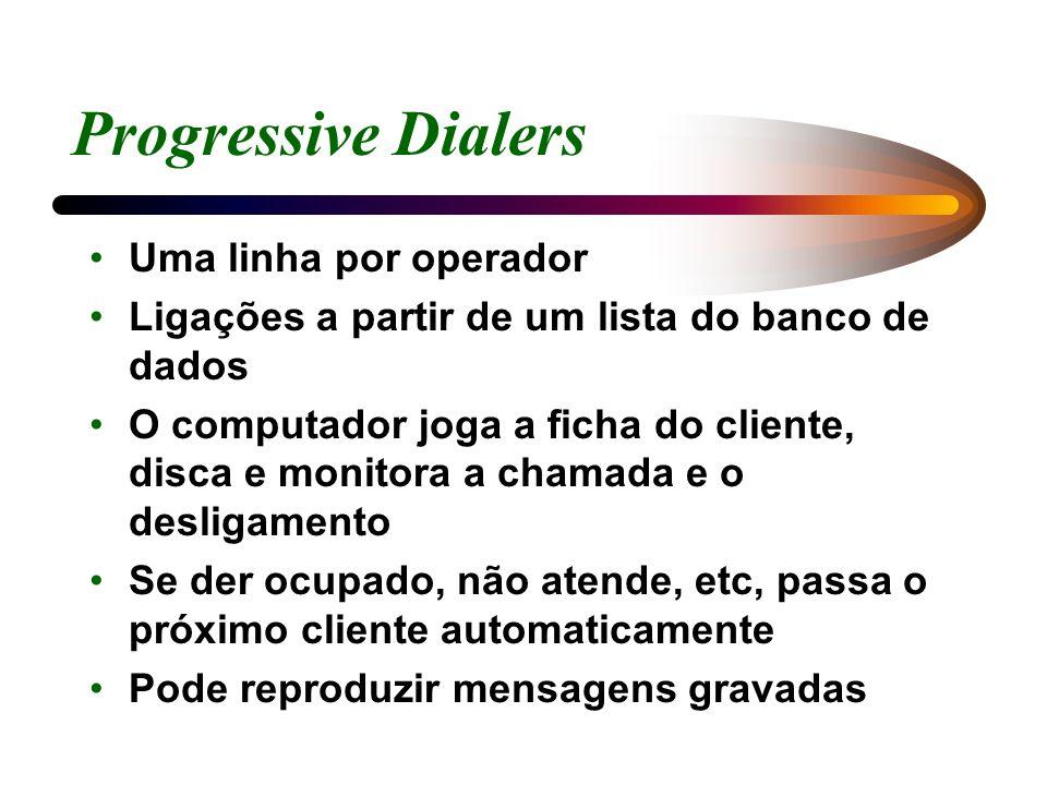 Progressive Dialers Uma linha por operador