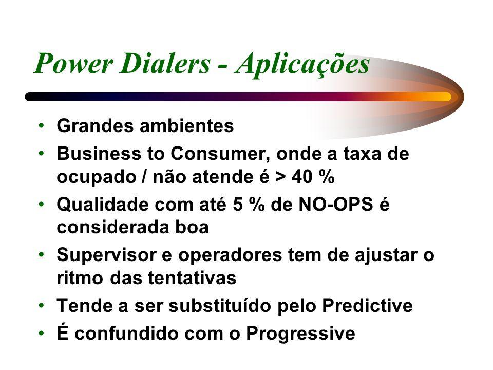 Power Dialers - Aplicações