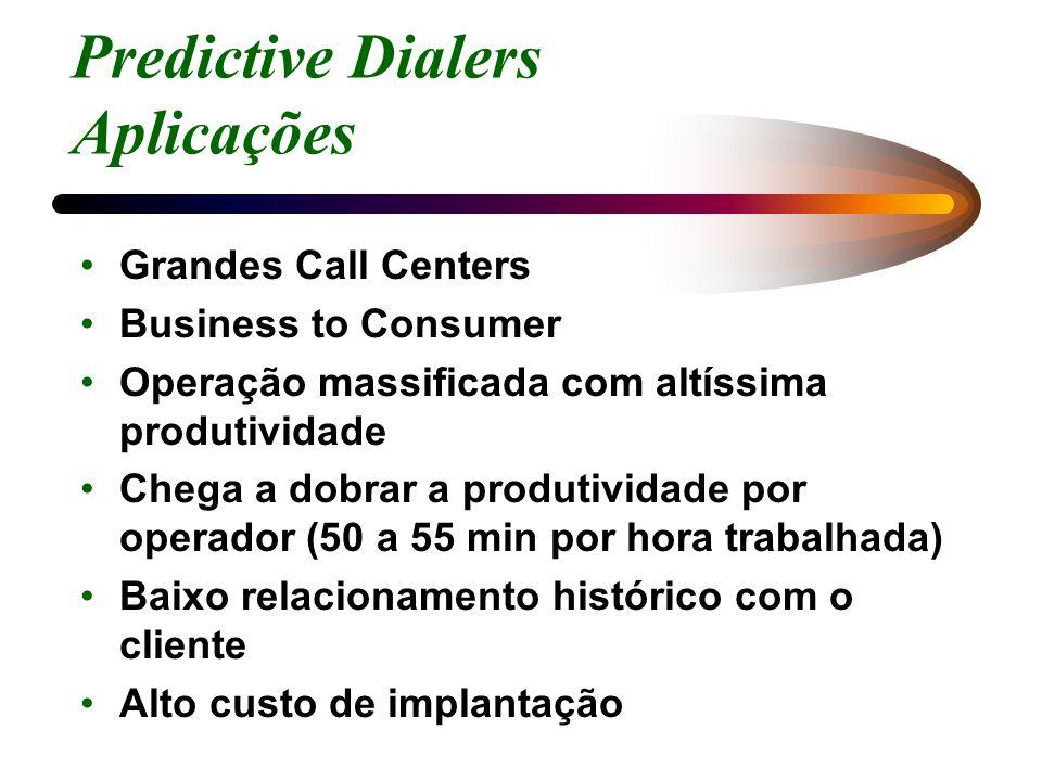 Predictive Dialers Aplicações