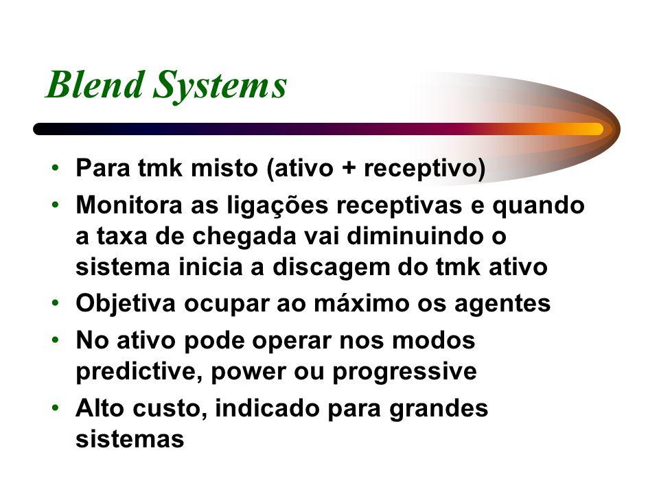 Blend Systems Para tmk misto (ativo + receptivo)
