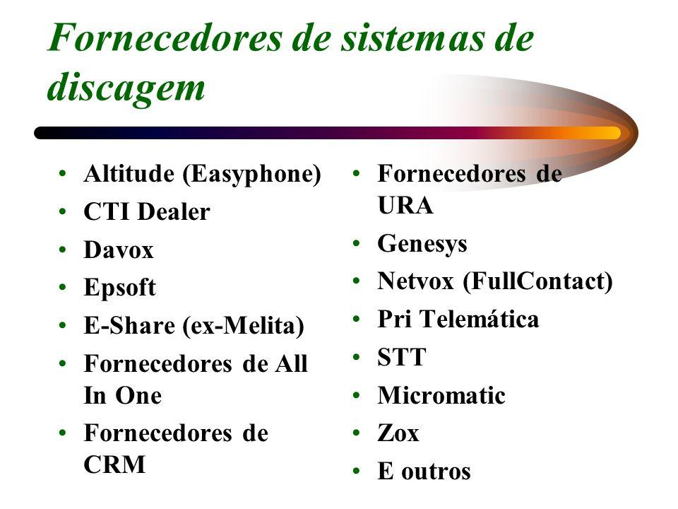 Fornecedores de sistemas de discagem