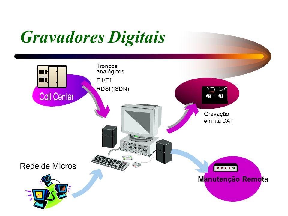 Gravadores Digitais Rede de Micros Manutenção Remota