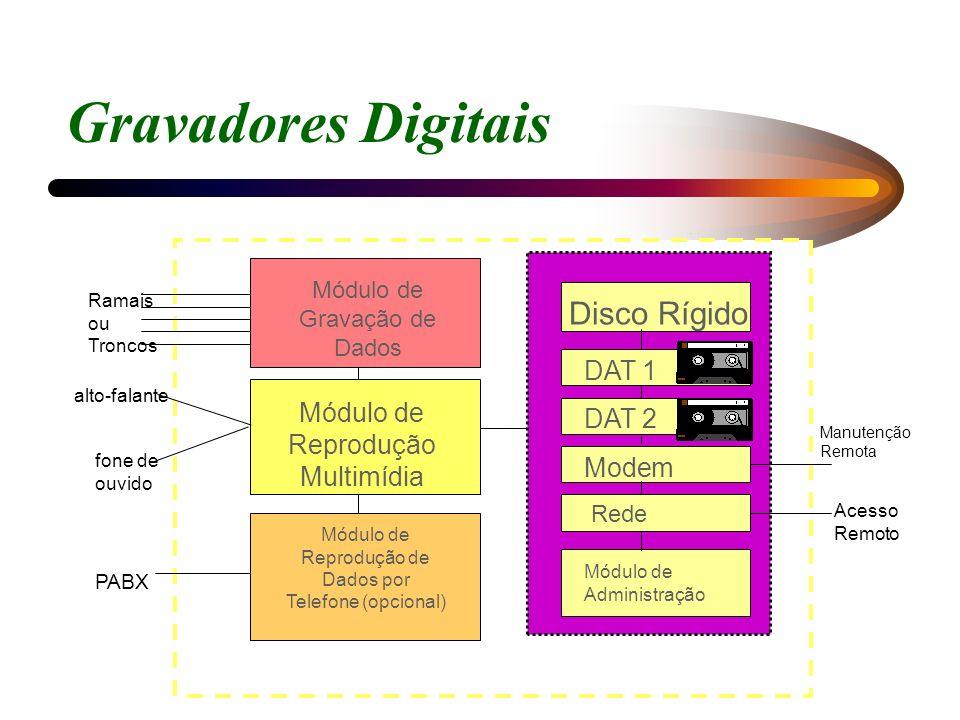 Gravadores Digitais Disco Rígido DAT 1 Módulo de Reprodução Multimídia