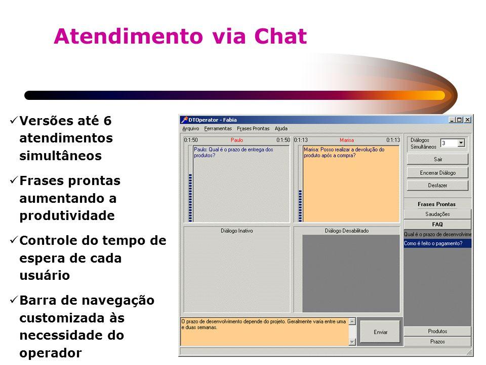 Atendimento via Chat Versões até 6 atendimentos simultâneos