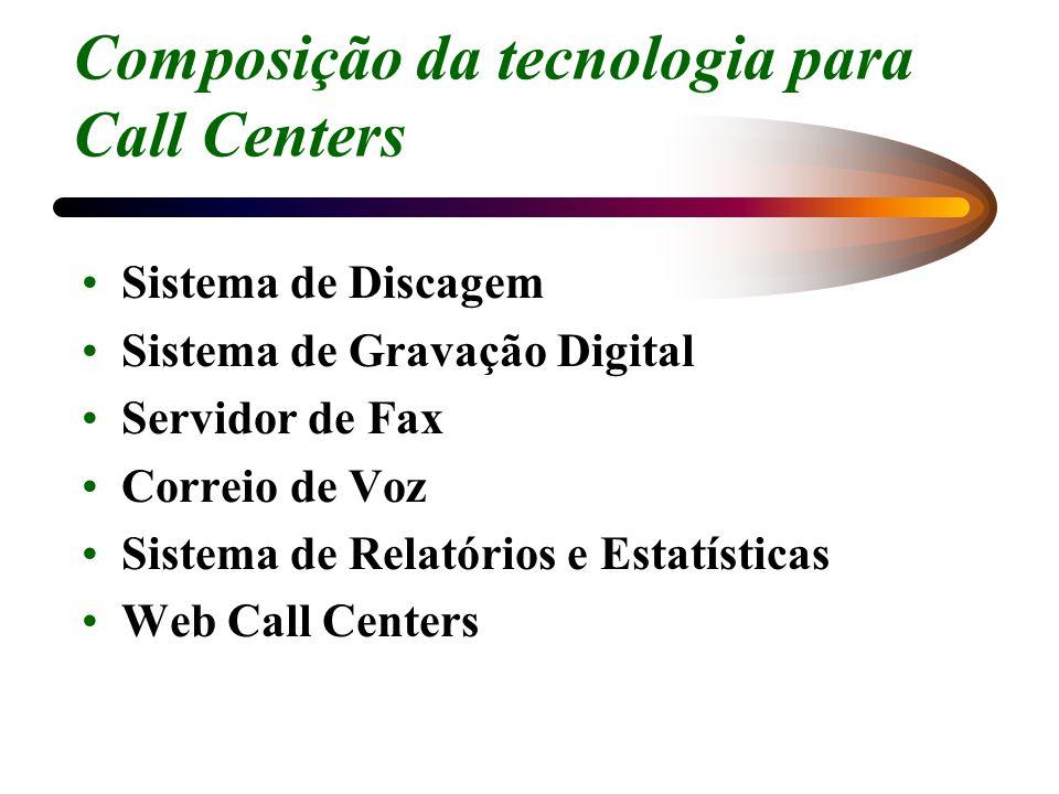 Composição da tecnologia para Call Centers
