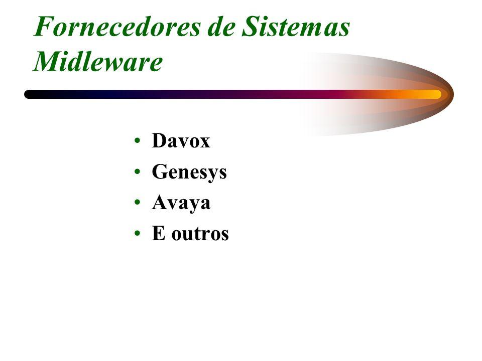 Fornecedores de Sistemas Midleware