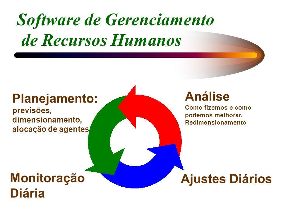 Software de Gerenciamento de Recursos Humanos