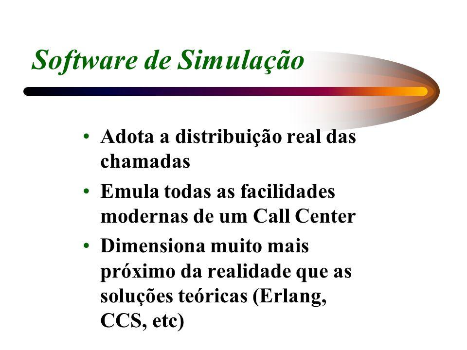 Software de Simulação Adota a distribuição real das chamadas