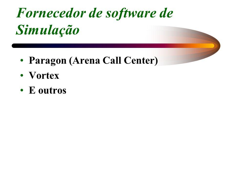Fornecedor de software de Simulação