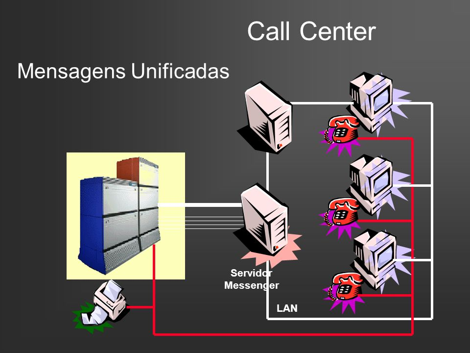 Call Center Mensagens Unificadas LAN Servidor Messenger
