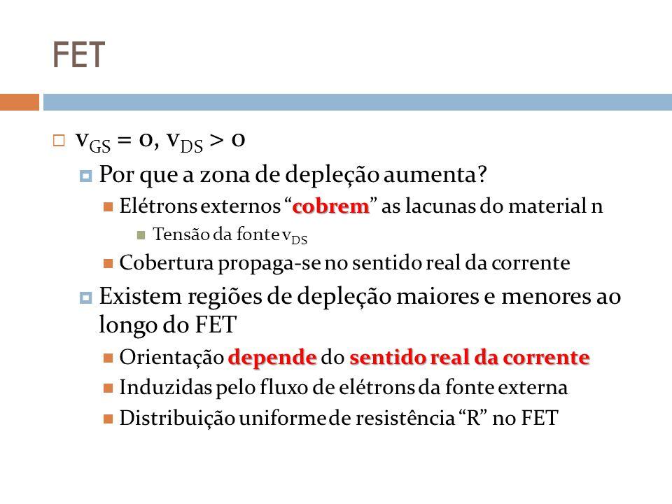 FET vGS = 0, vDS > 0 Por que a zona de depleção aumenta