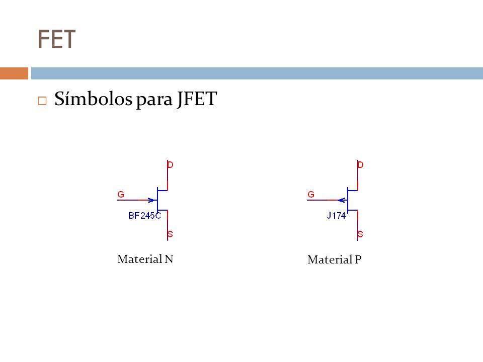 FET Símbolos para JFET Material N Material P