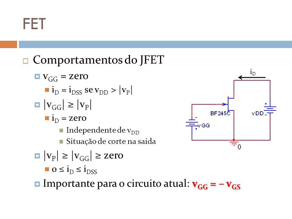FET Comportamentos do JFET vGG = zero |vGG| ≥ |vP| |vP| ≥ |vGG| ≥ zero