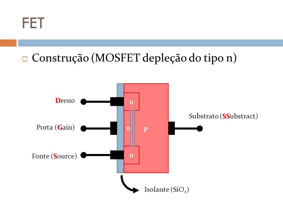FET Construção (MOSFET depleção do tipo n) Dreno n p