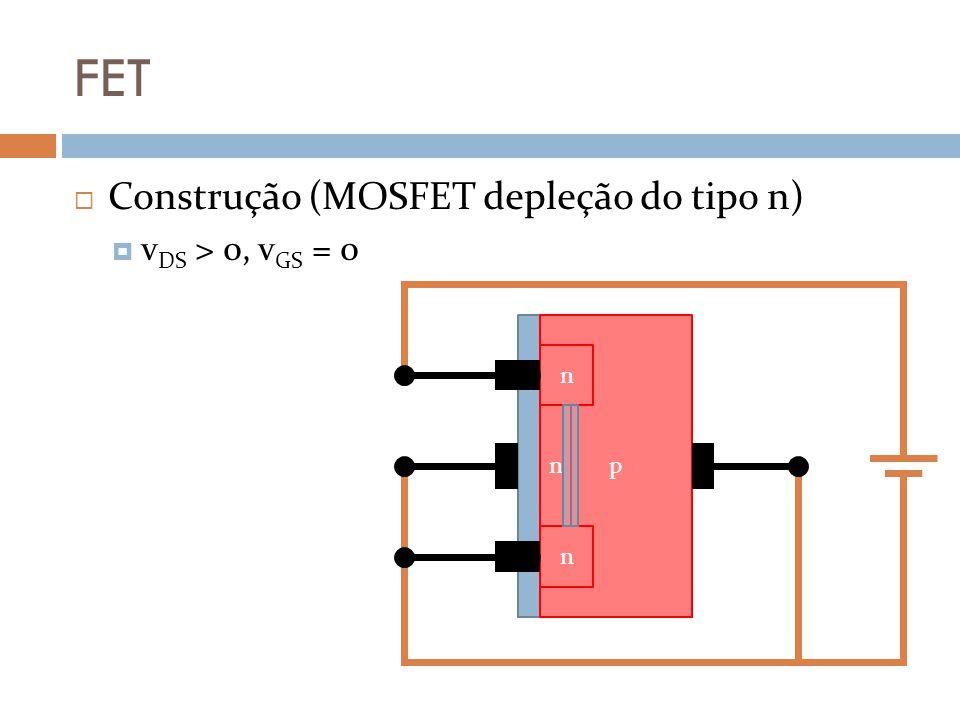 FET Construção (MOSFET depleção do tipo n) vDS > 0, vGS = 0 p n