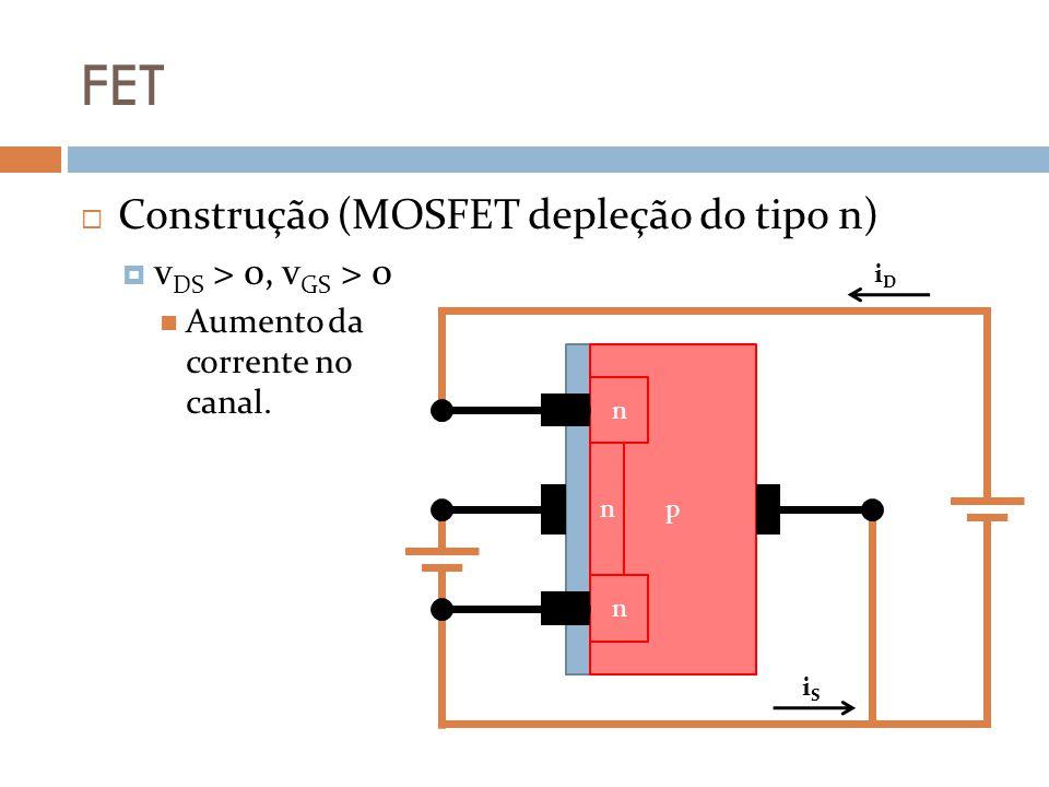 FET Construção (MOSFET depleção do tipo n) vDS > 0, vGS > 0