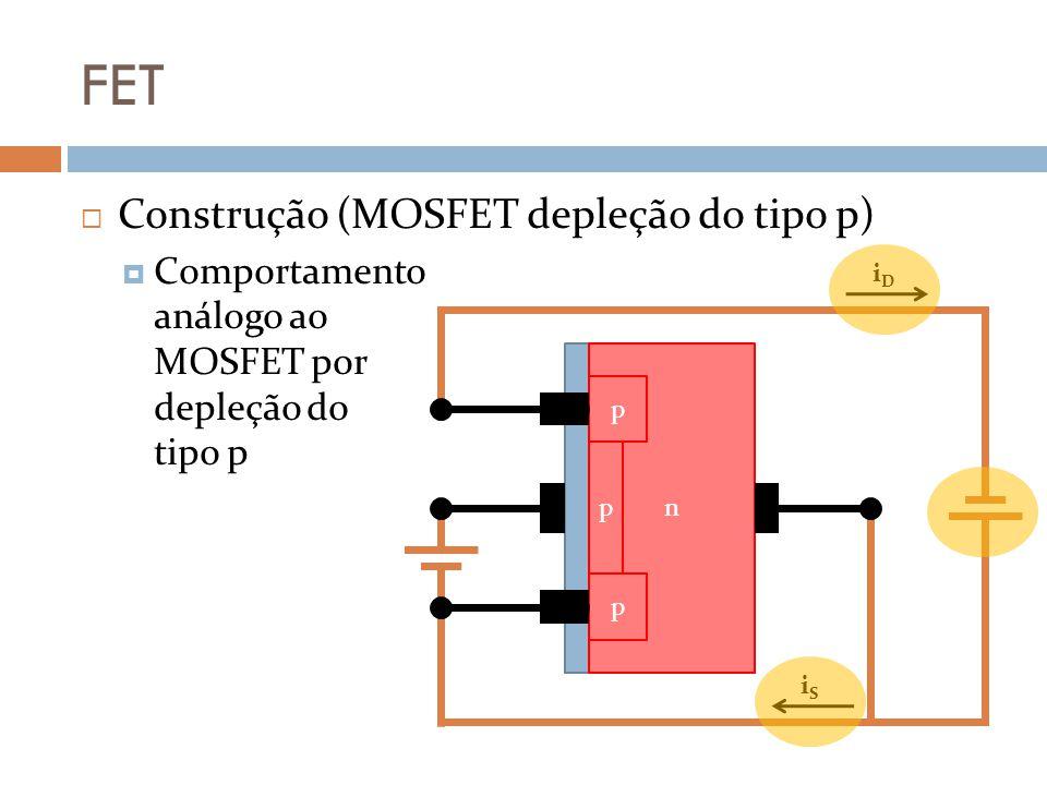 FET Construção (MOSFET depleção do tipo p)