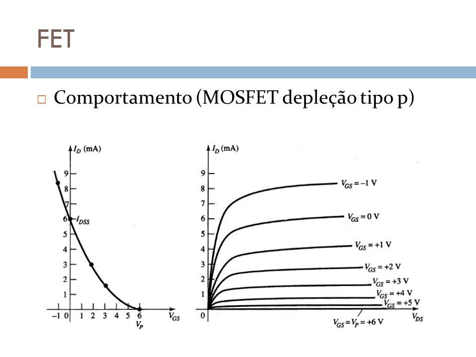 FET Comportamento (MOSFET depleção tipo p)