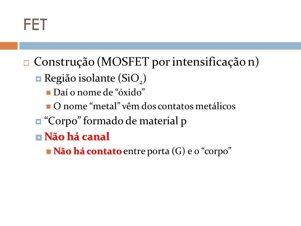 FET Construção (MOSFET por intensificação n) Região isolante (SiO2)