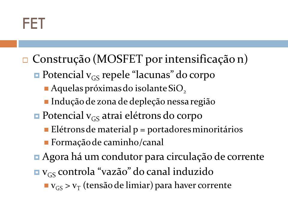 FET Construção (MOSFET por intensificação n)