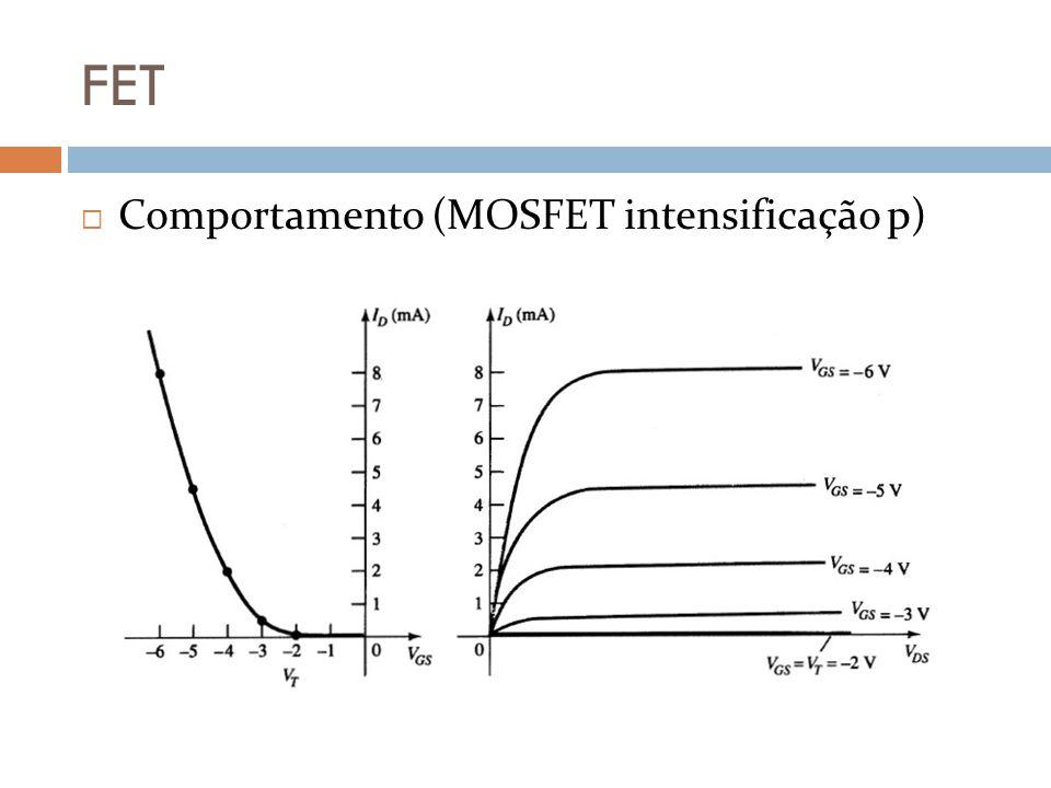FET Comportamento (MOSFET intensificação p)