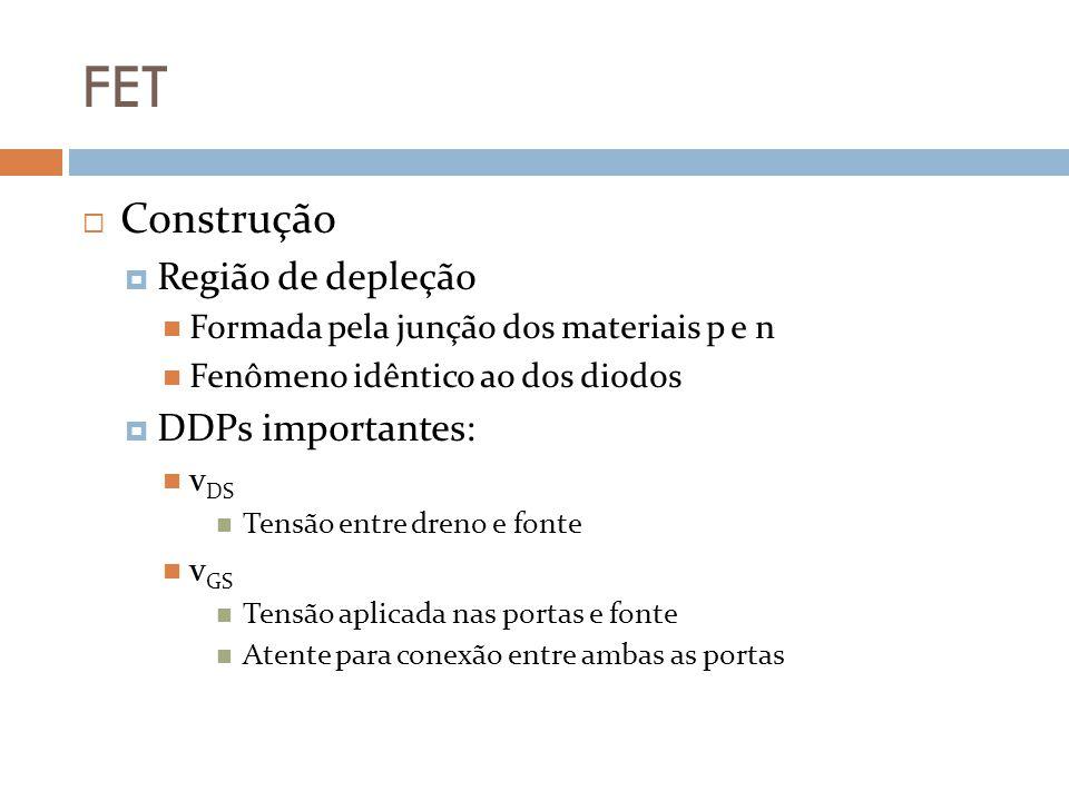 FET Construção Região de depleção DDPs importantes: