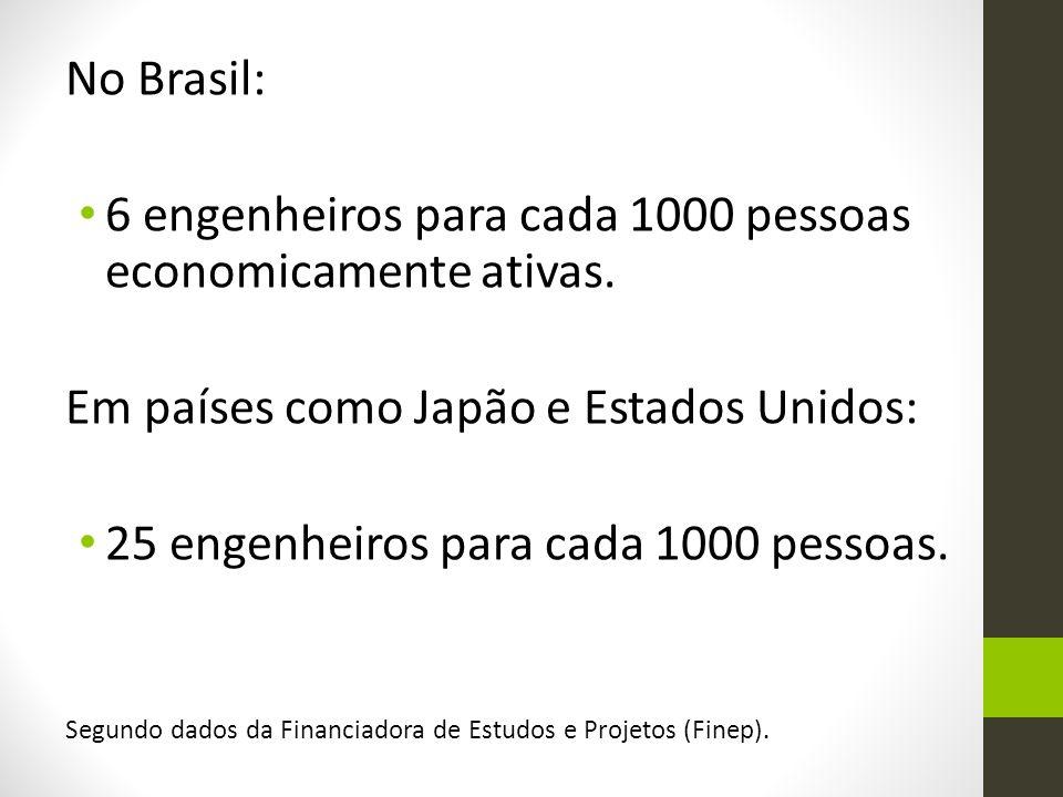 6 engenheiros para cada 1000 pessoas economicamente ativas.