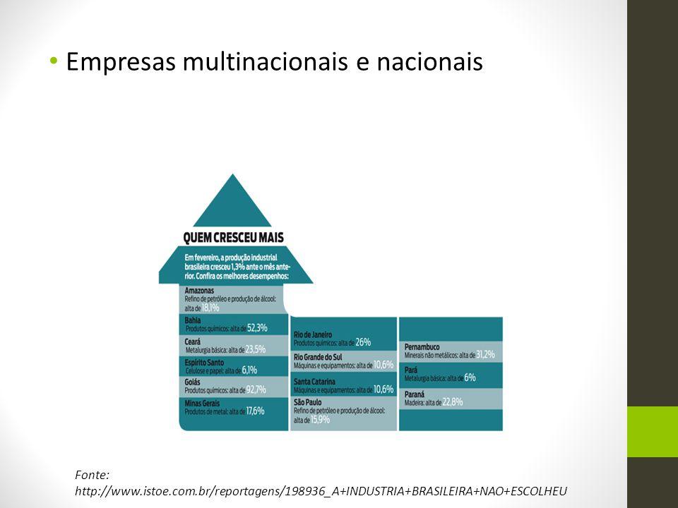 Empresas multinacionais e nacionais