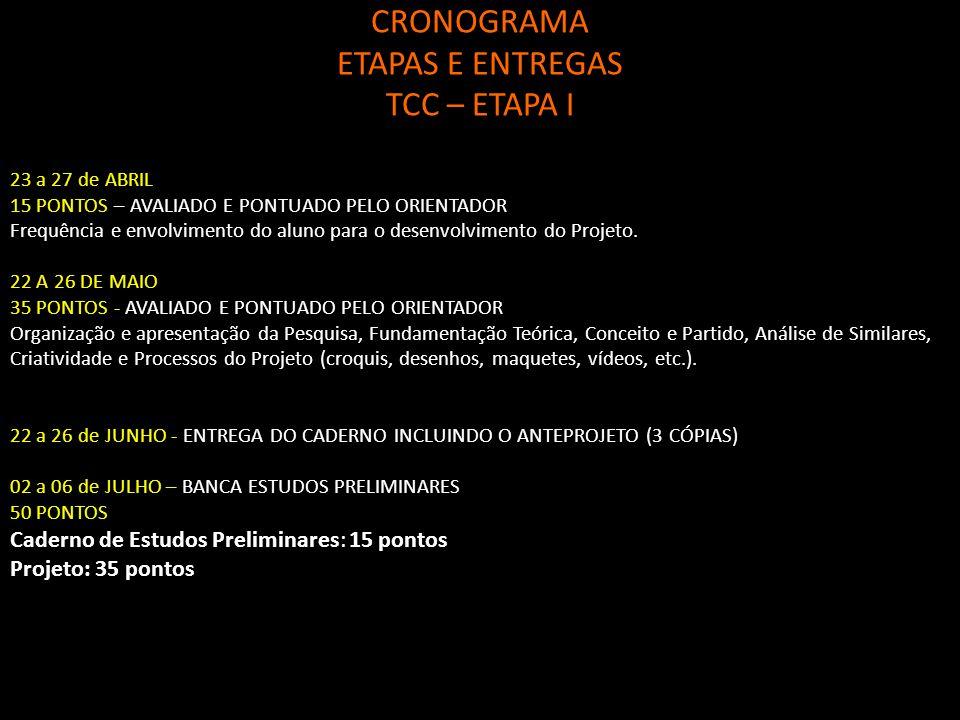 CRONOGRAMA ETAPAS E ENTREGAS TCC – ETAPA I